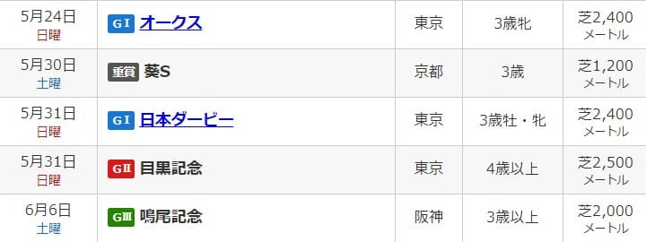 2018 日本ダービー 日程