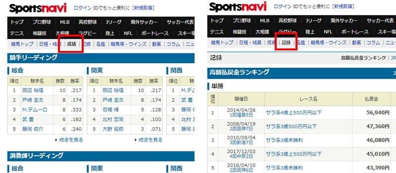 スポーツナビ 成績 記録