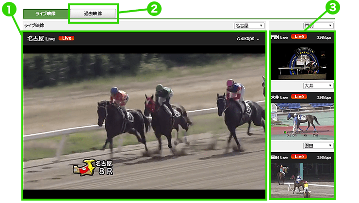 Rakuten競馬 ライブ映像