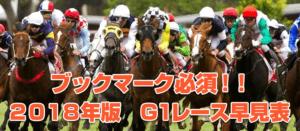 『2018年最新版』競馬(G1)おすすめベスト10