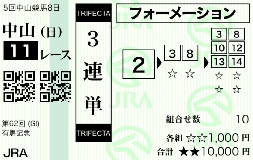 3連単 馬券