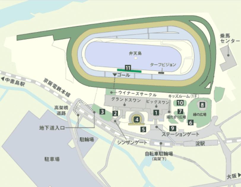 京都競馬場 施設案内