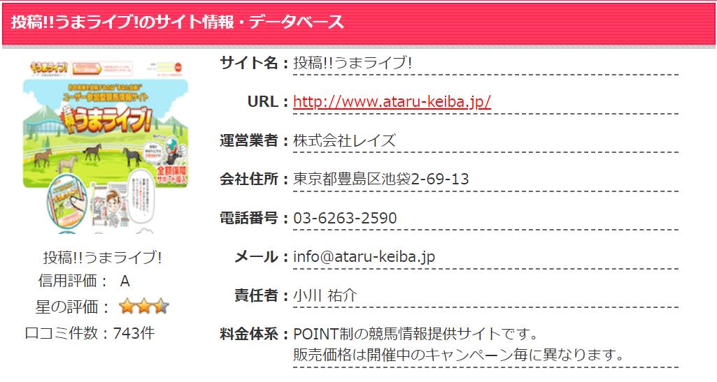 投稿!!うまライブ 評価1