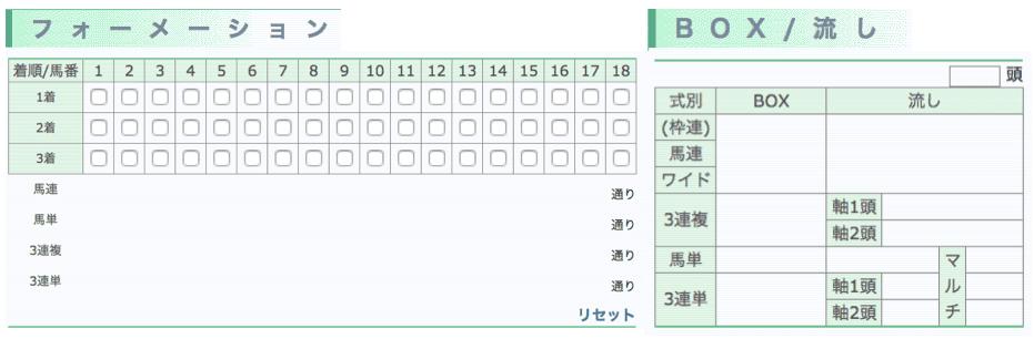 競馬辞典Tips組み合わせ数計算