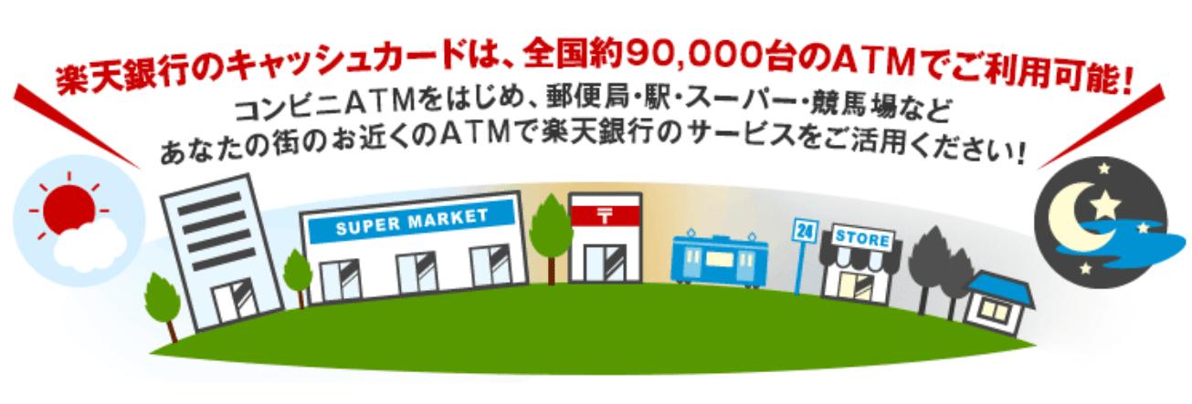 全国約9万台 ATM