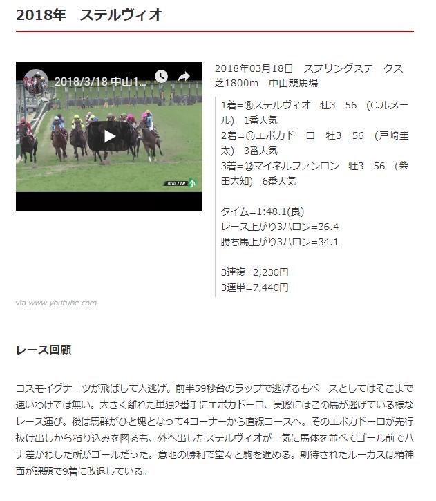 競馬ニュース.tv 競馬動画まとめ