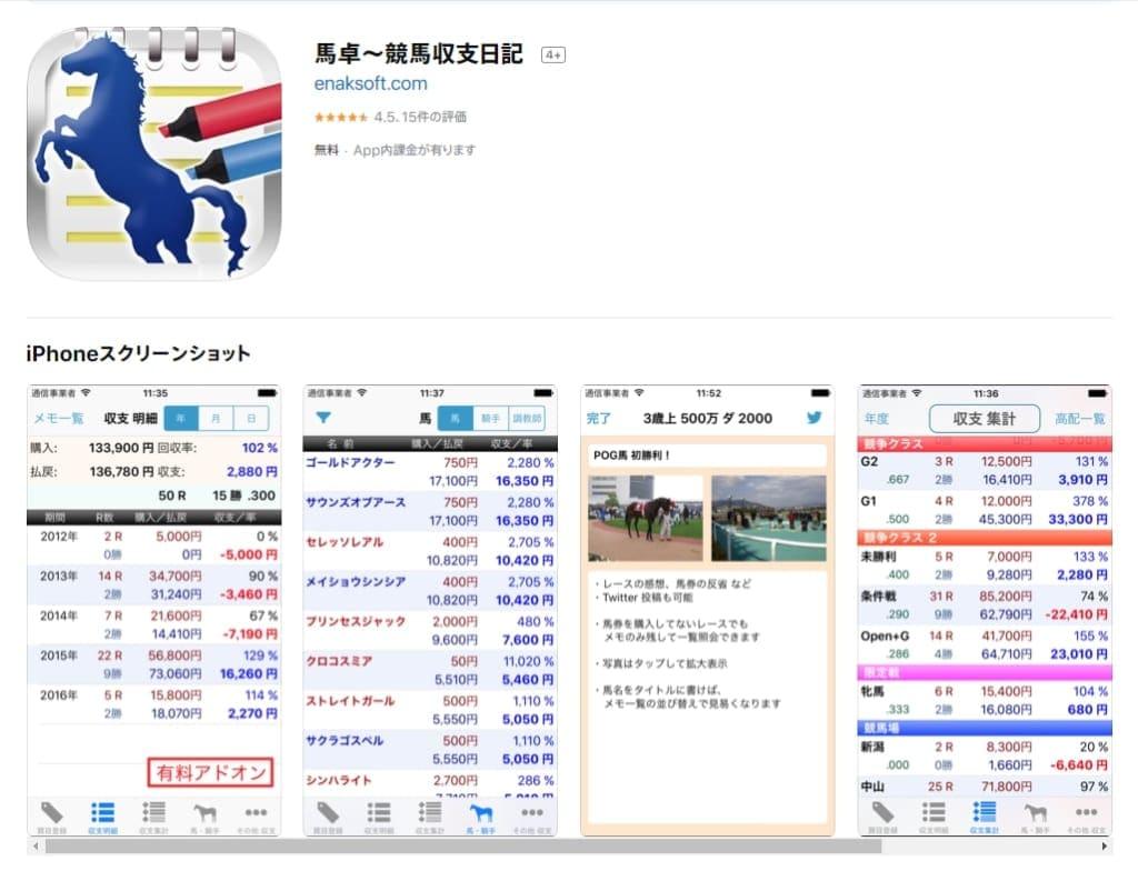 馬卓〜競馬収支日記