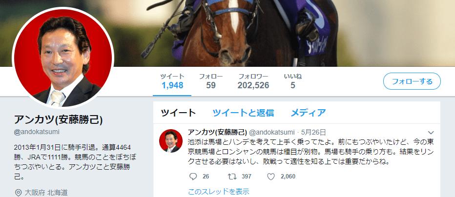アンカツのTwitter