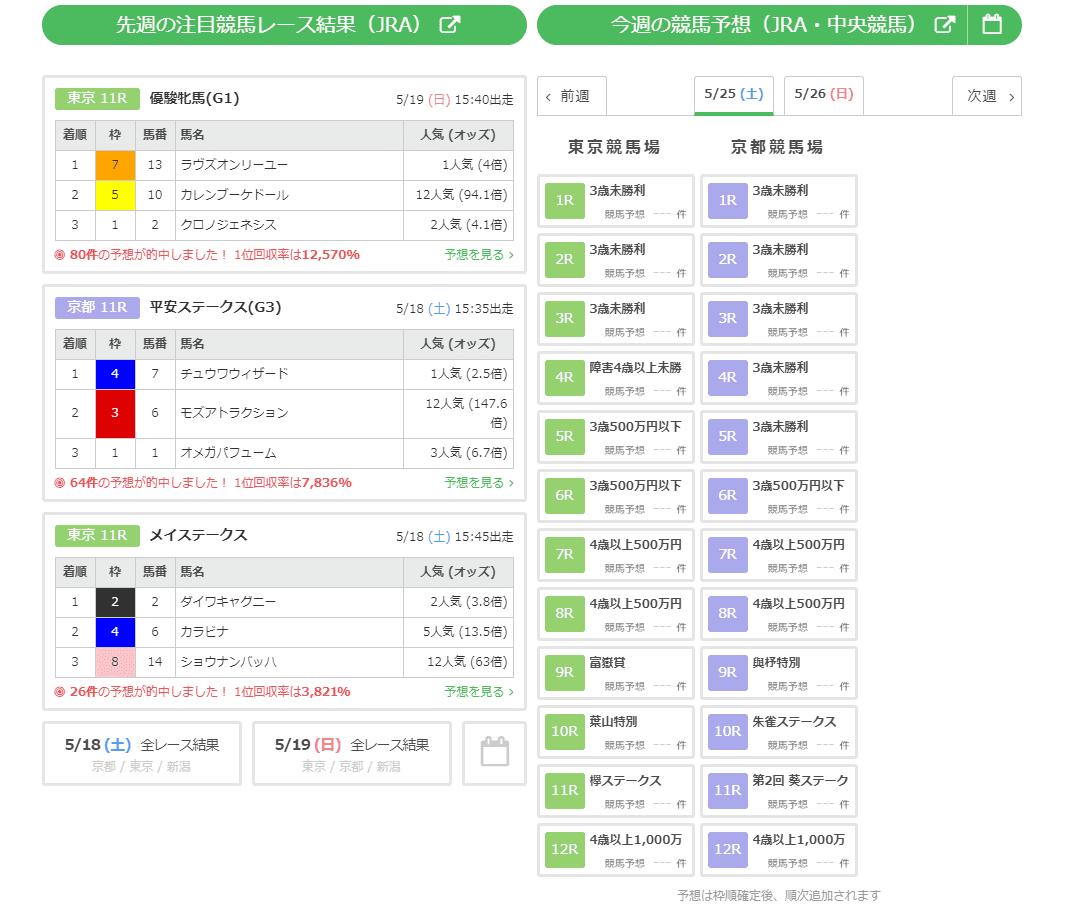 レース結果と払戻金はサイトトップから操作