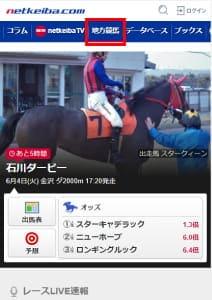 netkeiba.com地方競馬レース結果1