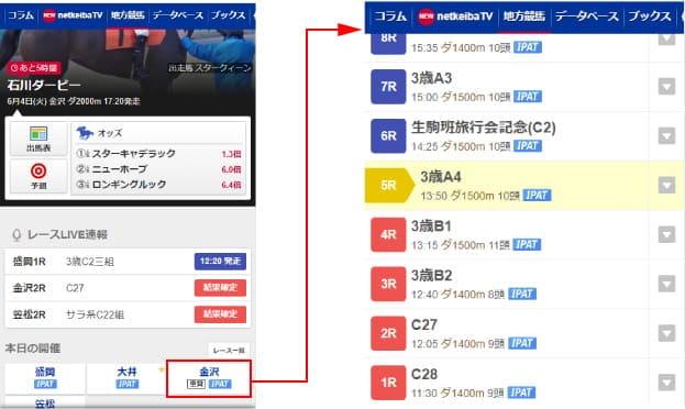 netkeiba.com地方競馬レース結果3